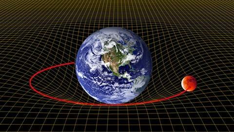 Représentation de l'effet géodétique
