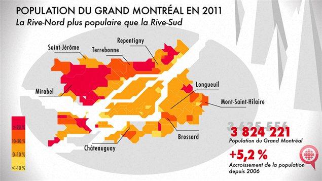 Évolution de la population dans le Grand Montréal 2006-2011