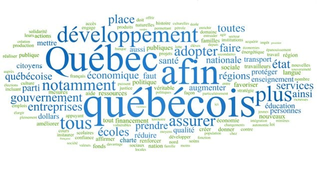 Graphique g&#233;n&#233;r&#233; par Wordle.