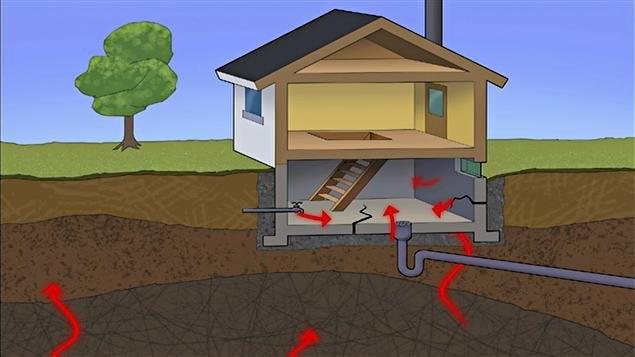 Le radon peut s'infiltrer dans les bâtiments par des fissures dans les fondations.