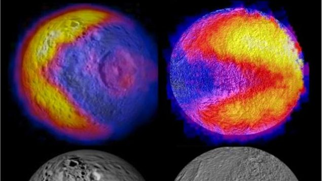 Mimas et Thétys