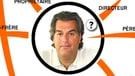 Les liens d'affaires de Lino Zambito