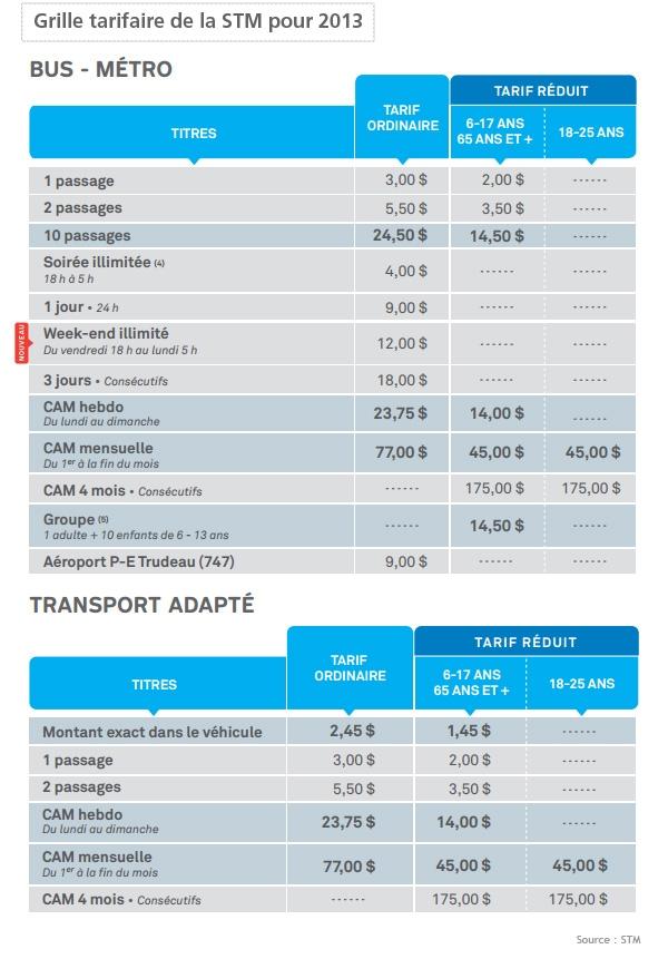 Grille tarifaire de la STM pour 2013