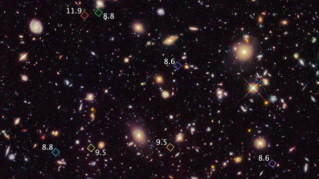 Les galaxies observées
