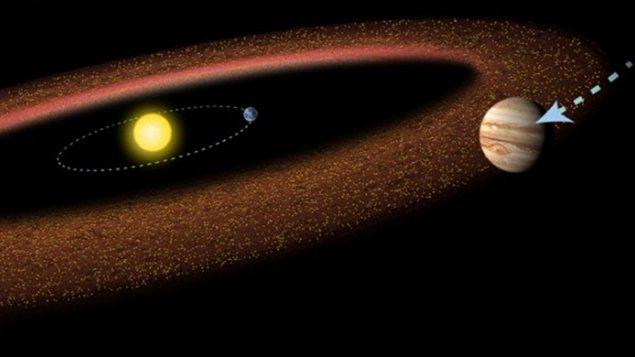 Représentation de la ceinture principale d'astéroïdes