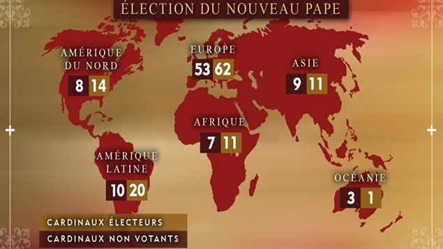 Le collge des cardinaux du Vatican