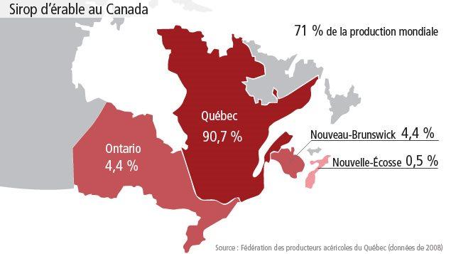 Sirop d'érable au Canada