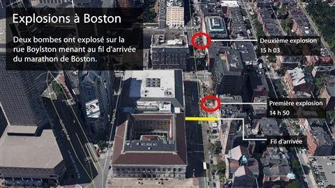 Des bombes ont explosé sur la rue Boylston menant au fil d'arrivée du marathon de Boston.