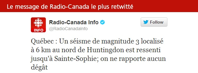 Le message de Radio-Canada le plus retwitté