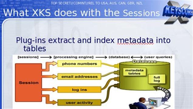 Image provenant du document de formation du système XKeyscore livré par Edward Snowden au quotidien The Guardian.