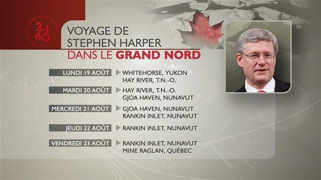 8e tournée annuelle du premier ministre du Canada dans le Grand Nord.