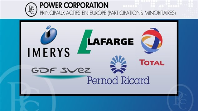Les actifs de Power Corporation en Europe