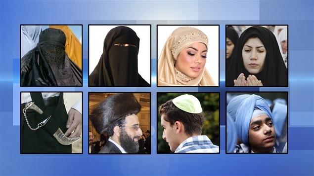 Les symboles religieux dans le monde