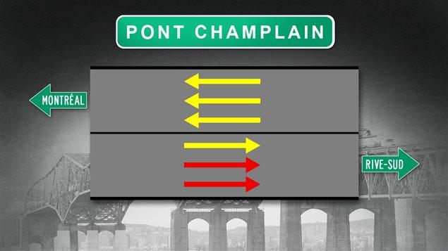 Plan de fermeture des voies sur le pont Champlain.