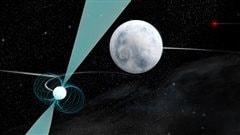 Le système stellaire triple
