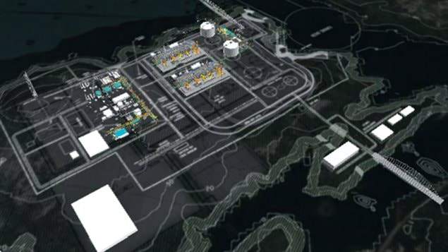Le design du projet d'usine de gaz naturel liquéfié et de terminal maritime Pacific Northwest LNG.