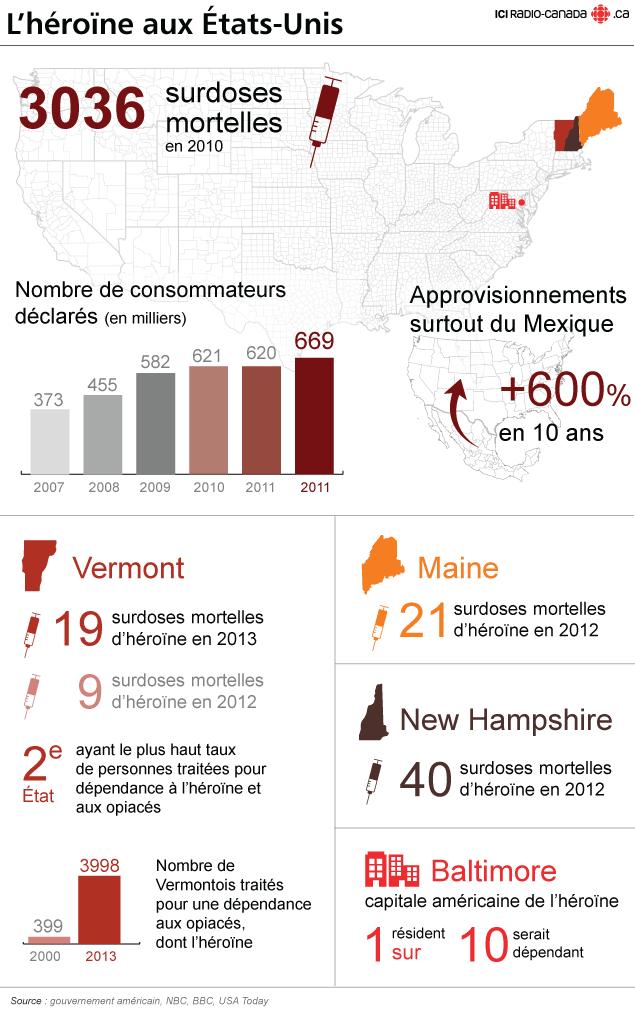 Les ravages invisibles de l'héroïne au Vermont