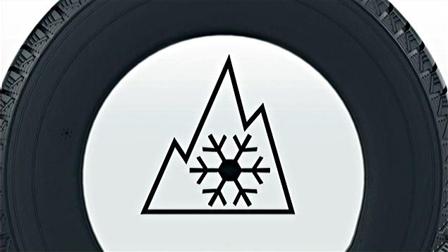 Nouveau pictogramme obligatoire sur les pneus d'hiver