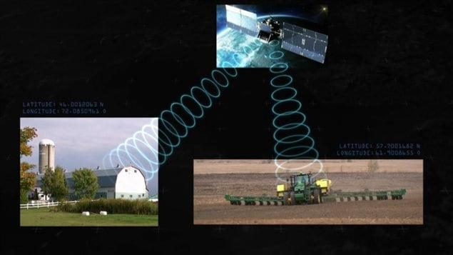 La technologie au service de l'agriculture de précision