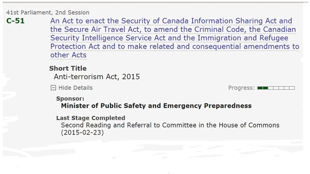 More questions about C-51, Canada's proposed anti ...