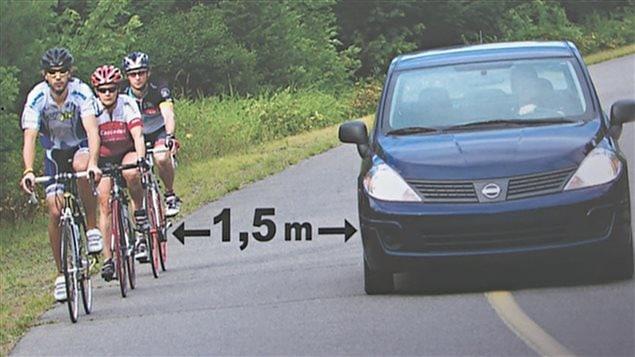 des cyclistes r clament une distance de s curit obligatoire d au moins un m tre. Black Bedroom Furniture Sets. Home Design Ideas
