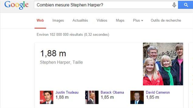 Combien mesure Stephen Harper?