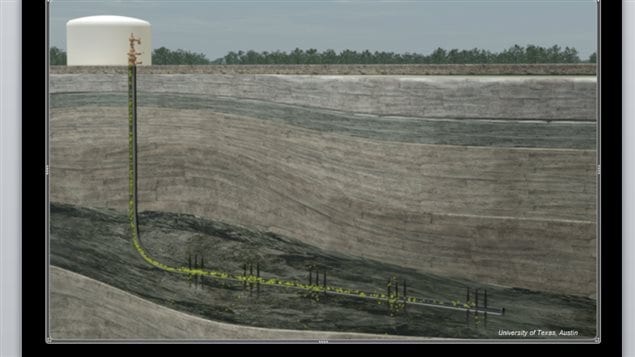 Another example of a typical fracking operation, the bore is drilled down to the carbon containing layer and then drilled horizaontally along the seam.. Fracking then occurs along this narrow plane in the seam.