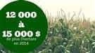 Québec : Hausse importante du prix des terres agricoles