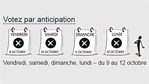Dates du vote par anticipation