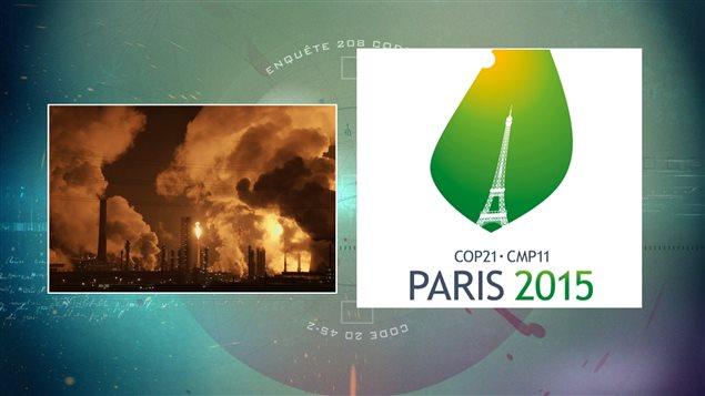 COP21, Conférence du climat de Paris