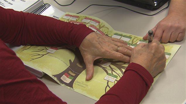 Une dame fait son arbre généalogique avec une responsable de la Société de généalogie