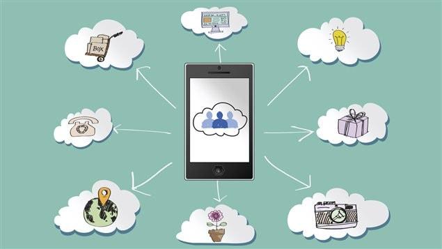 Illustration de l'économie du partage