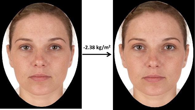 Computer generated face, before (L) and with a loss of approximately 4kg of body weight reflected in a slightly thinner face (R)