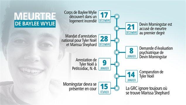 Chronologie des événements entourant le meurtre de Baylee Wylie