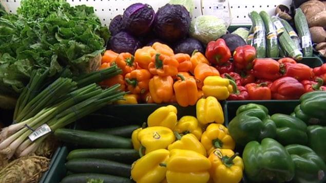 Le prix des légumes et des fruits frais