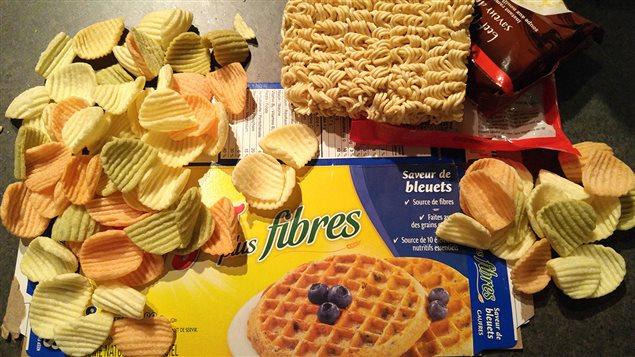 Cinq produits à ne pas mettre dans votre panier à provisions