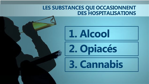 substances-causes-hospitalisations