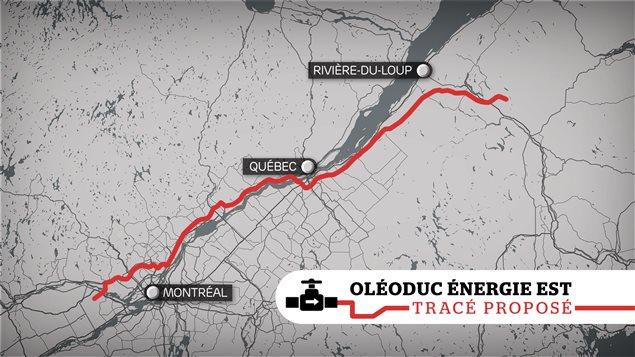 L'Oléoduc Énergie Est est un projet de pipeline de 4 600 kilomètres qui transportera, environ 1,1 million de barils de pétrole par jour de l'Alberta et la Saskatchewan vers les raffineries de l'Est du Canada.