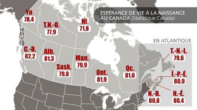 Espérance de vie à la naissance au Canada