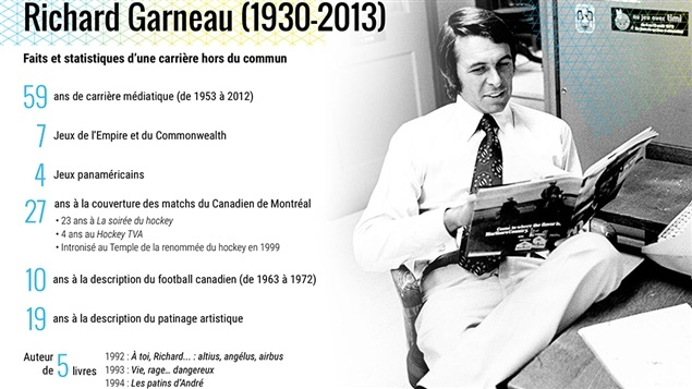 Hommage à Richard Garneau