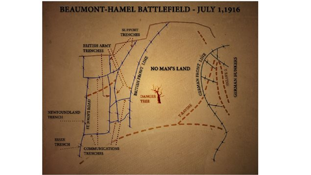 layout showing Allied trenchs left and German line right. The Newfoundlanders were ordered over the top even though the two previous waves elsewhere at been cut to ribbons, The entire Newfoundland regiment however was virtually wiped out in minutes.