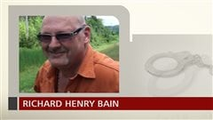 Richard Henry Bain