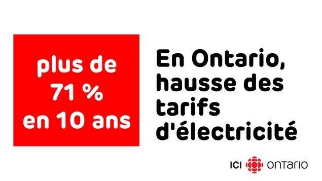 Hausse des tarifs d'électricité en Ontario en 10 ans