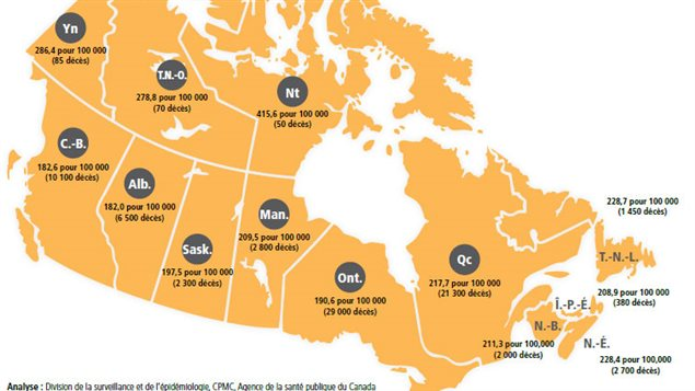 Tableau sur la distribution géographique du nombre de cancer, par province selon l'âge.