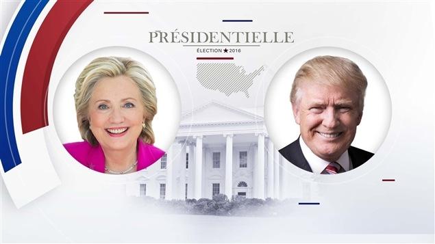 La présidentielle américaine 2016 oppose la démocrate Hillary Clinton au républicain Donald Trump.Crédit photo : Radio-Canada