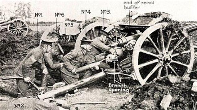 A Canadian gun crew on a QF 18pdr field gun