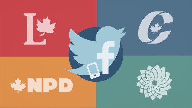 Un montage des logos des quatre principaux partis politiques fédéraux.