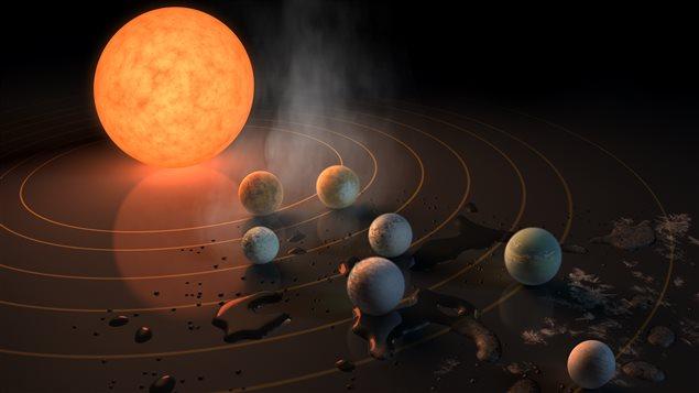 Simulation du système de l'étoile Trappist 1 avec ses sept planètes