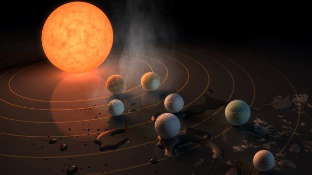 Représentation artistique de l'étoile Trappist-1 et de ses planètes.