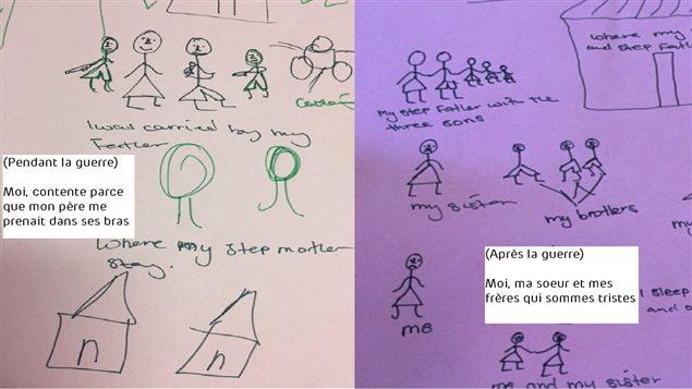 Des dessins d'une jeune fille ougandaise représentant sa vie avant et après le conflit armé dans son pays